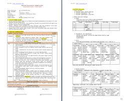 Rpp daring 1 lembar kelas 2 sd/mi revisi 2020. Download Rpp Tematik Kelas Dua Tema Hidup Rukun Kanal Jabar