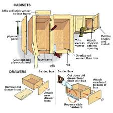 diy kitchen cabinets cabinet refacing paint kitchen cabinets diy cost