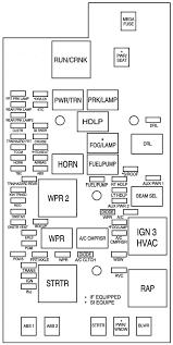 03 ford ranger fuse diagram elegant ford ranger fuse panel diagram 1991 ford ranger fuse box diagram 03 ford ranger fuse diagram elegant ford ranger fuse panel diagram 91 f 350 box knowing photo then 03 12