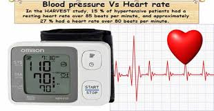 Healthy Blood Pressure And Pulse Rate Chart Blood Pressure Heart Rate Bp Vs Pulse Rate