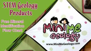 Mineral Chart Geology