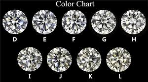 Vvs Clarity 0 5ct Wholesale Moissanite Factory Loose Ef White Moissanite Stone View Moissanite Stone Starsgem Product Details From Guangxi Wuzhou