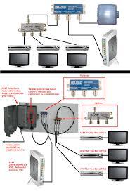 wiring house for att uverse wiring diagram att u verse diagram