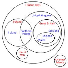 British Isles Venn Diagram The British Isles In A Venn Diagram British Isles Diagram