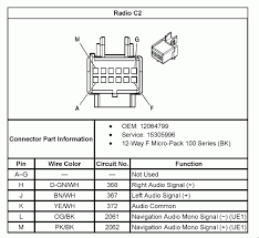 radio wiring diagram for chevy colorado the wiring 2005 trailblazer radio wiring diagram for car
