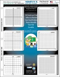 Algebra Graphing Kit