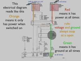 how to read an electrical diagram lesson 1 wiring diagrams schematics Pioneer Car Stereo Wiring Diagram at Av System Wiring Diagram