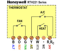 odd electronic references threeneuron's pile o'poo honeywell thermostat wiring color code at Hvac Thermostat Wiring Color Code