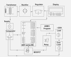 elevator fire alarm system diagram wiring diagram shrutiradio smoke detector in elevator shaft at Elevator Fire Alarm System Diagram