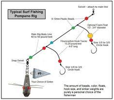 home \u003e forums \u003e bowfishing \u003e how to wire led lights bow fishing  at Polar Tank Trailers Wiring Diagram For Scully
