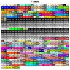 R Color Chart Chart Of R Colors Colour Names List Colours Color Names