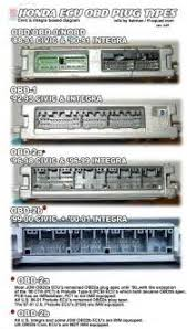 similiar honda ecu pinout ob2 keywords honda civic ecu pinout further honda civic wiring diagram on obd2 to