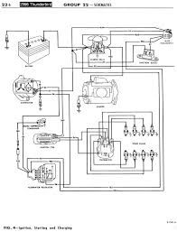 1958 68 ford electrical schematics 1956 ford thunderbird wiring schematic at 1955 Ford Thunderbird Wiring Diagram