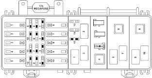 1999 mercury mountaineer fuse box diagram diy wiring diagrams \u2022 99 Mercury Mountaineer Problems at 1999 Mercury Mountaineer Fuse Box Diagram