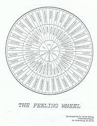 List Of Emotions And Feelings Printable Feelings
