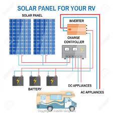 briliant solar panel wiring diagram for rv rv solar wiring diagram 12 volt solar system wiring diagram briliant solar panel wiring diagram for rv rv solar wiring diagram 12v panel 300w with health shop me