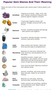 The Right Birthstone Crystal Healing Chart Crystals