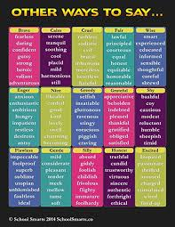 Chart Synonym Other Ways To Say Synonym Chart 1 By School Smarts Durable