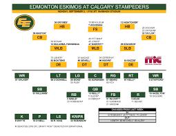 Download The Eskimos Depth Chart And Roster Edmonton Eskimos