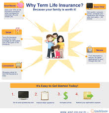 Life Insurance Term Quote 100 Good Reasons to Buy Term Life Insurance QuickQuote 41
