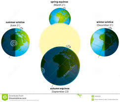 Solstice and Equinox stock illustration. Illustration of summer ...