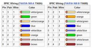 cat6 cable wiring diagram cat6 image wiring diagram similiar cat 6 wiring diagram visio keywords on cat6 cable wiring diagram