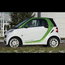 The \u0027Greenest\u0027 Cars For 2016