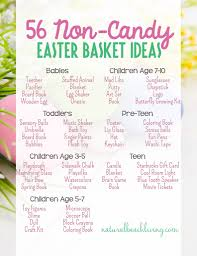 56 non candy easter basket ideas for kids