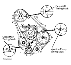 3 1l engine diagram sensor besides 6dnqq need detailed transmission diagram chevy colorado together with pt