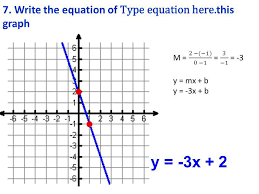 write the equation of type equation here this graph