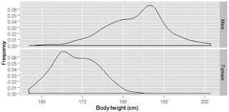 ¿Cuánto mide Camilo Sesto? - Altura Images?q=tbn:ANd9GcS9R6cicxnSVCLZNKkCZzq3aZidiv3ZFuWMxuMyew2XdiDypGeg