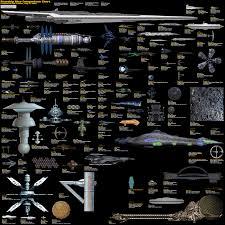 Scifi Ship Chart Myconfinedspace