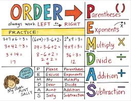 order of operations foldable pemdas by math doodles