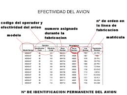manejo de manuales de aviacion efectividades del md 87 18