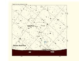 Near Projects Eros Star Chart