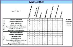 raci chart excel raci chart template excel excel templates 4 buonappetito club