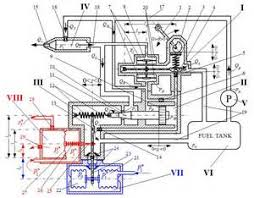 similiar jet engine fuel control diagram keywords jet engine fuel control diagram