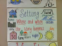 Story Elements Kindergarten Anchor Chart Oh The Places Youll Go In Room 8 We Speak For The Trees