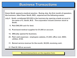 business transactions record transactions on the equation form