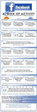 25+ unique Marketing plan sample ideas on Pinterest | Startup ...