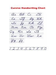 Online Cursive Chart Cursive Handwriting Chart Edit Fill Sign Online Handypdf