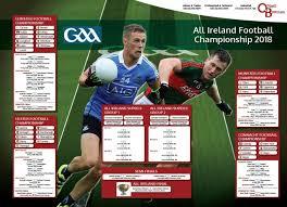 All Ireland Hurling Football Wall Planners Oneill Brennan
