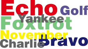 What is phonetic alphabet, you ask? Learning The Phonetic Alphabet Alpha Bravo Charlie Times Colonist