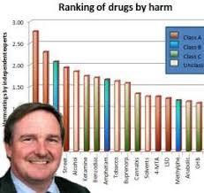 Drug Prof Slams Pot Lung Danger Claims The Fix