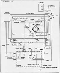 ez go golf cart ignition switch wiring diagram wiring diagram electric golf cart wiring diagram schematics and wiring diagrams