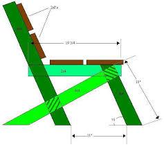 garden bench plans woodworking. easy outdoor bench plans. simple wood plans garden woodworking