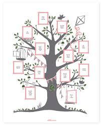 Family Tree Create Your Family Tree Gift Idea For The Family