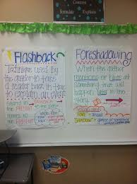 anchor charts foreshadowing and flashback authors craft anchor charts foreshadowing and flashback