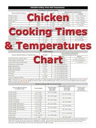 Pork Cooking Chart Pork Cooking Times How To Cooking Tips Recipetips Com