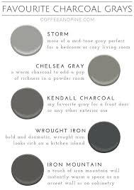 dark grey paint colorBest 25 Dark gray paint ideas on Pinterest  Dark doors Grey